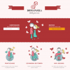 Desenvolvimento de sites: Divina Panela Lista de Noivos